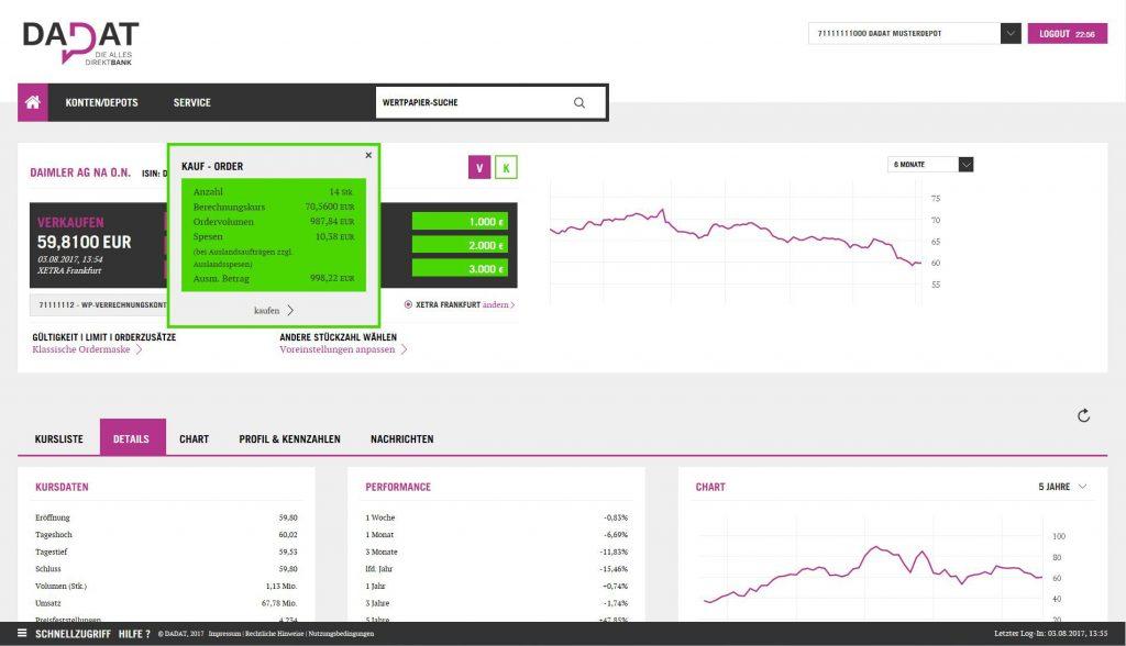 Das One-Click-Trading der DADAT